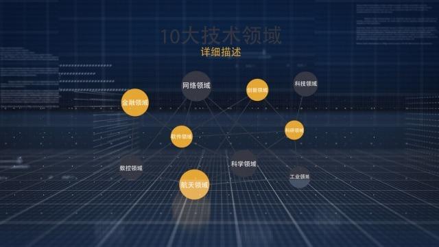 企业业务范围1预览图